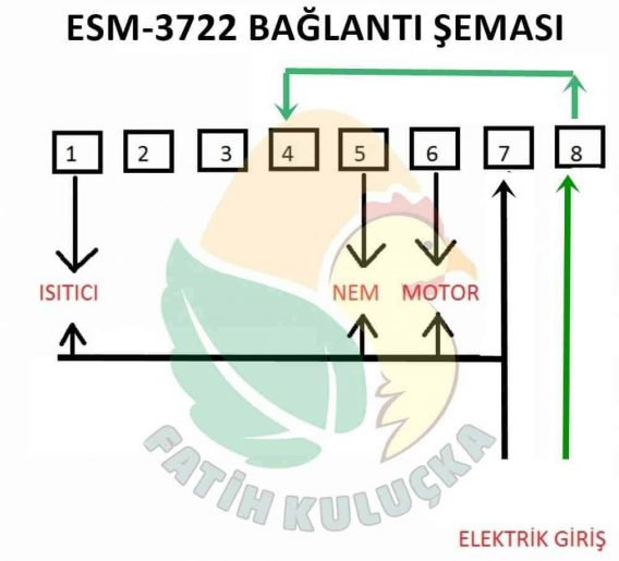 ESM-3722 BAĞLANTI ŞEMASI